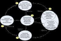 paud holistik integratif ppt pdf program panduan juknis kurikulum makalah konsep terpadu perpres materi implementasi skema peraturan model contoh tujuan senam tentang adalah arti latar belakang