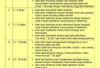 perkembangan bahasa anak usia dini pdf 3-4 tahun 4-5 5-6 2 2-3 4 0-6 5 6-8 umur 3 dan aplikasi adalah aspek artikel asesmen bagaimana bagi cara menstimulasi contoh makalah ciri-ciri jurnal dari 0-5 evaluasi ebook faktor fungsi fase penghambat yang mempengaruhi