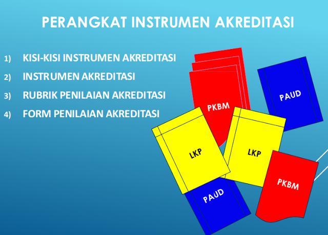Download Pedoman Akreditasi PAUD Yang Diselenggarakan PKBM --Pedoman ini digunakan untuk pengajuan akreditasi program PAUD yang diselenggarakan PKBM.
