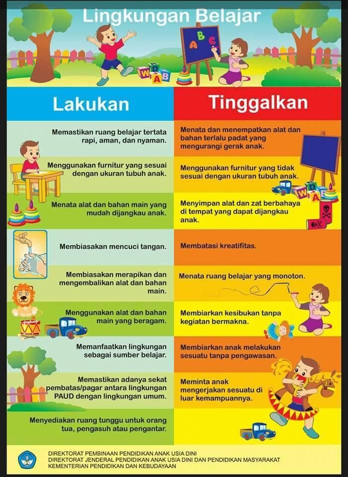 Tips Berkaitan Lingkungan Belajar PAUD